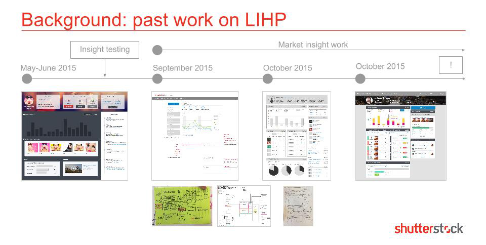 20151217_LIHP+CE Research Report