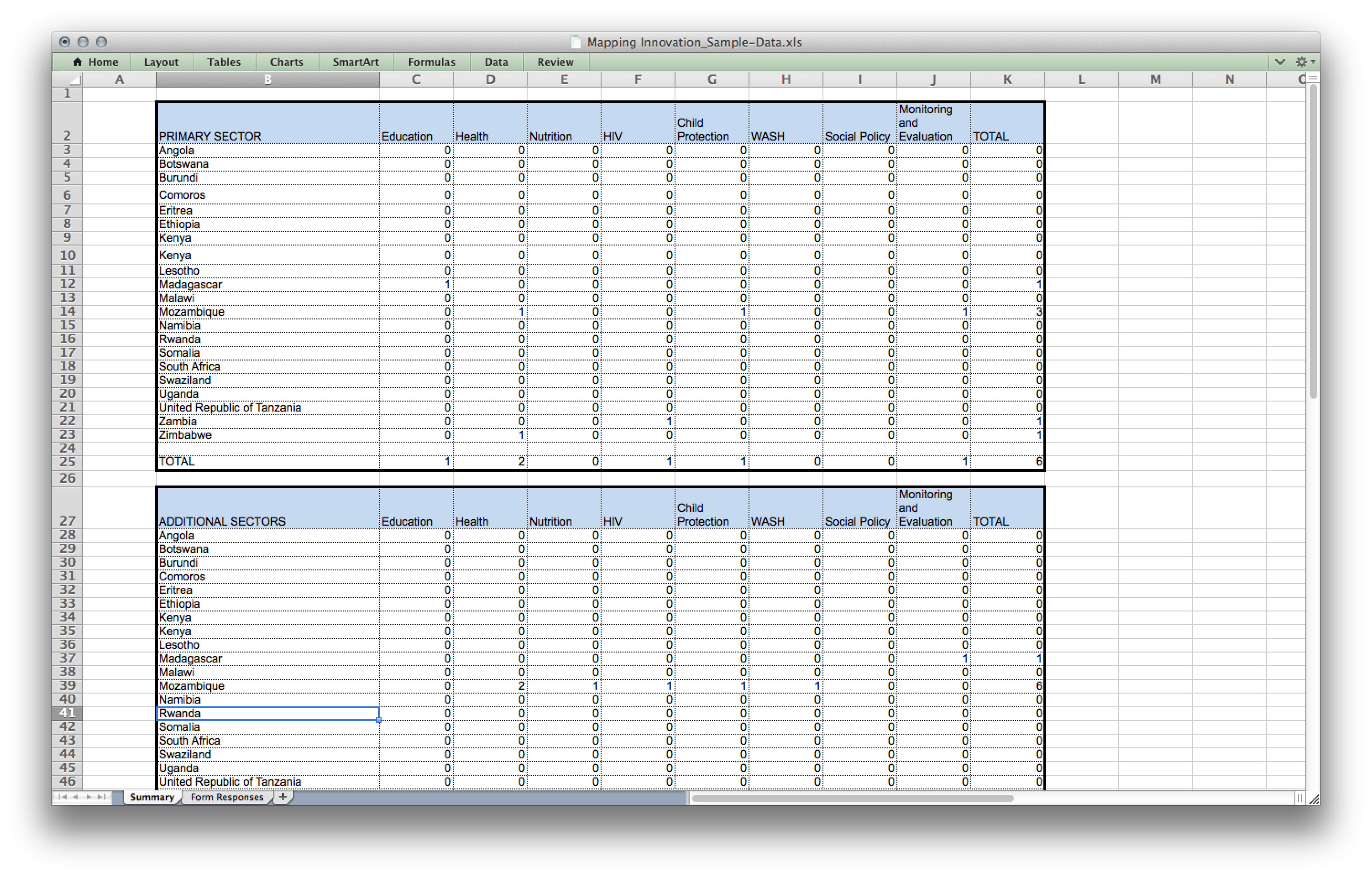 Google form data gets collected into excel
